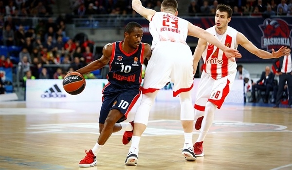 RS Round 21 report: Fast start from Beaubois sees Baskonia cruise past Zvezda