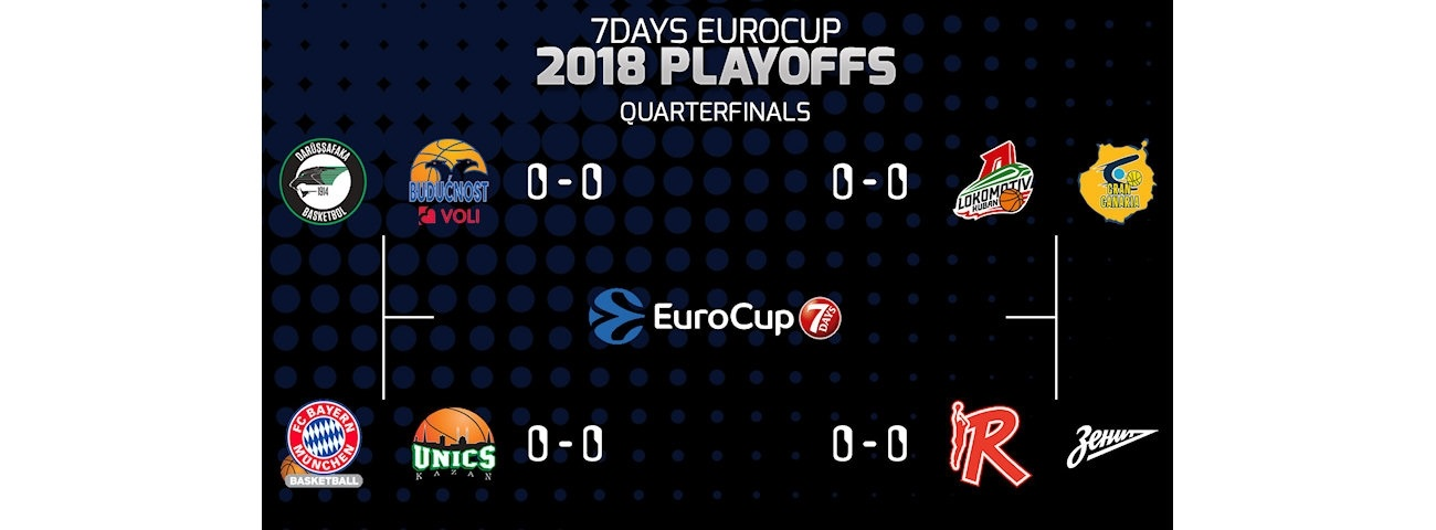 7DAYS EuroCup Quarterfinals set to tip on March 6