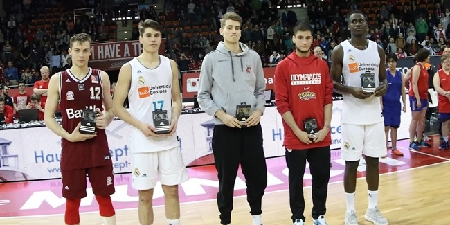 MVP Nakic of U18 Real Madrid leads Munich all-tourney team