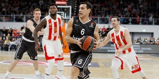 Joventut signs experienced playmaker Zisis