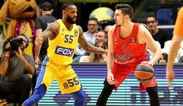 RS Round 24 report: De Colo, defense let CSKA romp in Tel Aviv
