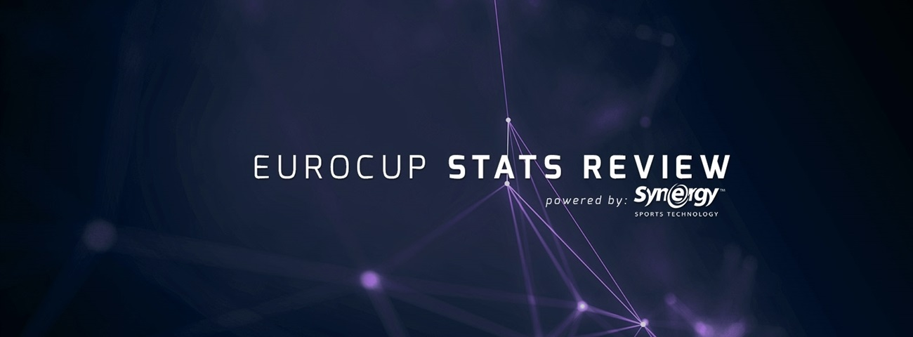 EuroCup Stats Review: The most-efficient players