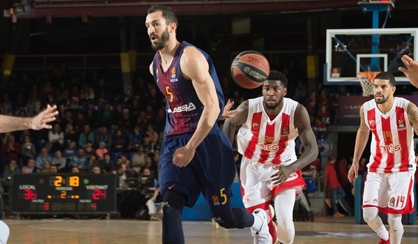 RS Round 25 report: Ribas, Tomic lead Barcelona past Zvezda