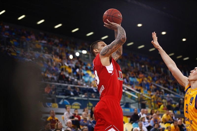 Chris Babb - Lokomotiv Kuban Krasnodar (photo Gran Canaria) - EC17