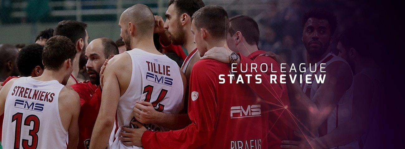 EuroLeague Stats Review: Team efficiency, home and away