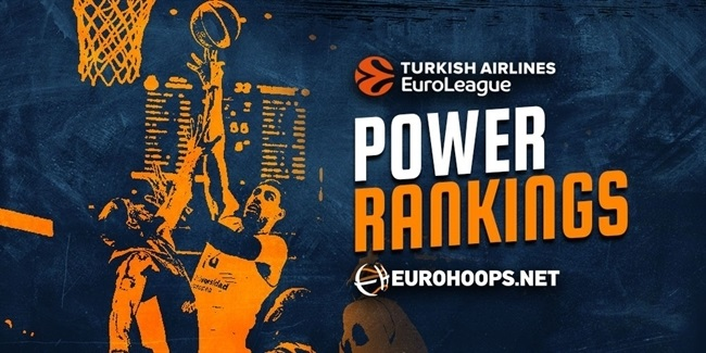 Turkish Airlines EuroLeague: Power Rankings by Eurohoops: Vol. 6