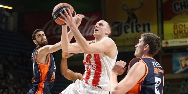 2019-20 Games to Watch: Crvena Zvezda mts Belgrade