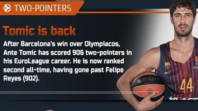 The Numbers by Eurohoops.net: Round 26