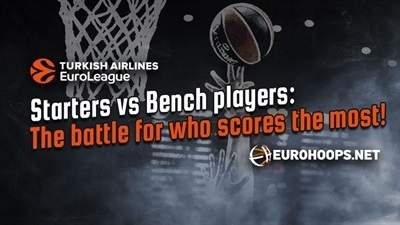 EuroLeague: Starters vs. Bench players: The battle for who scores the most!