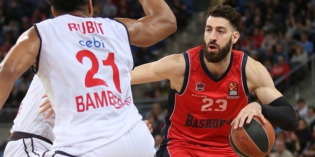 MVP for March: Tornike Shengelia, Baskonia Vitoria Gasteiz