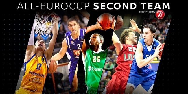 2017-18 All-7DAYS EuroCup Second Team