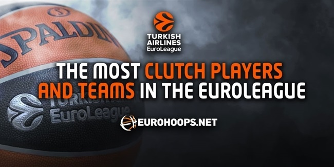 The Most Clutch Players and Teams in the EuroLeague