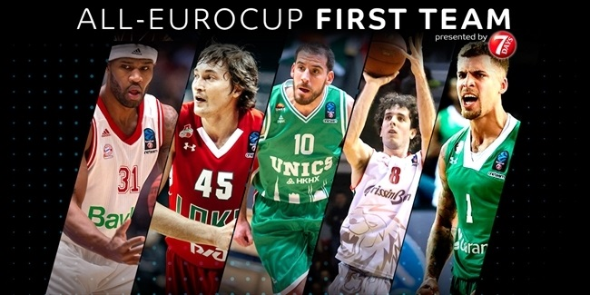2017-18 All-7DAYS EuroCup First Team