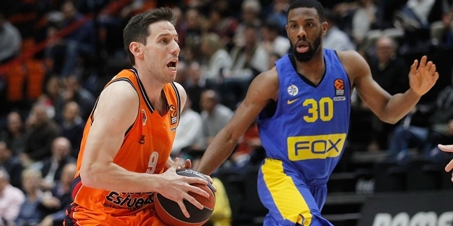 RS Round 30: Valencia Basket vs. Maccabi FOX Tel Aviv
