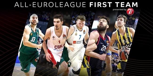 2017-18 All-EuroLeague First Team presented by 7DAYS