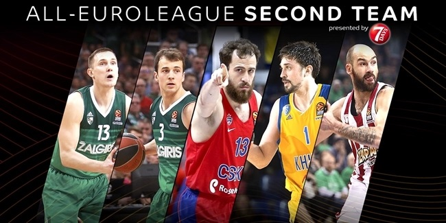 2017-18 All-EuroLeague Second Team presented by 7DAYS