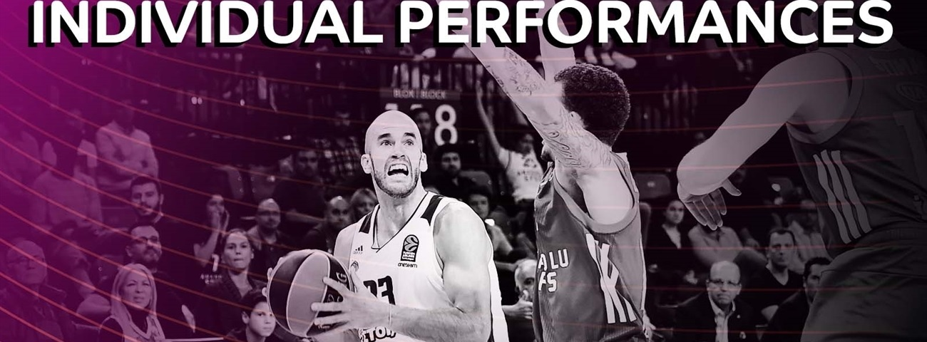 Top 10 individual performances of the 2017-18 EuroLeague season!