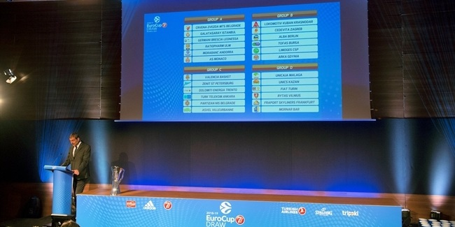 Draw launches 2018-19 7DAYS EuroCup season