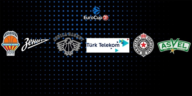 2018-19 7DAYS EuroCup Regular Season: Group C at a glance