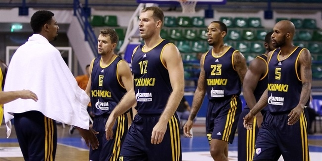 Roster Rundown: Khimki Moscow Region