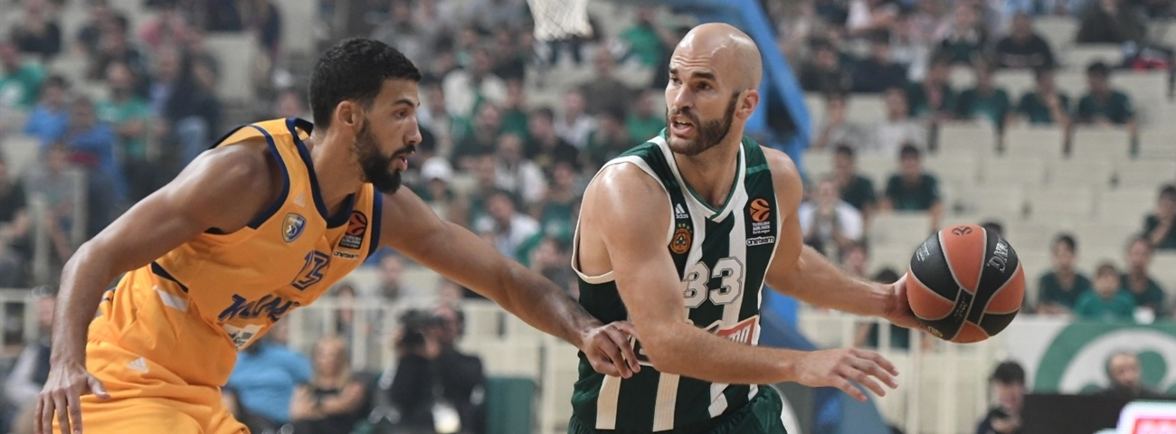 Turkish Airlines EuroLeague preseason: Panathinaikos, Fenerbahce to play for the trophy