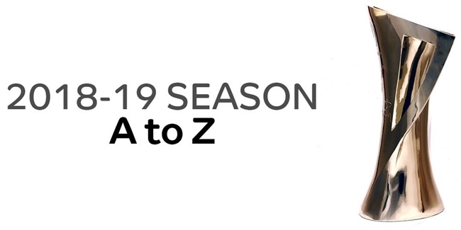 A to Z in the 2018-19 7DAYS EuroCup!