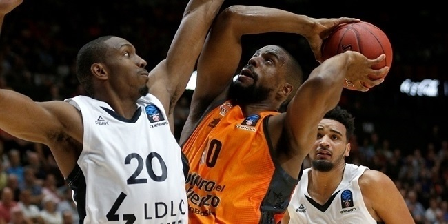 7DAYS EuroCup, Regular Season Round 1: Valencia Basket vs. LDLC ASVEL Villeurbanne