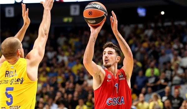 De Colo leads CSKA to 86-89 win Tel Aviv