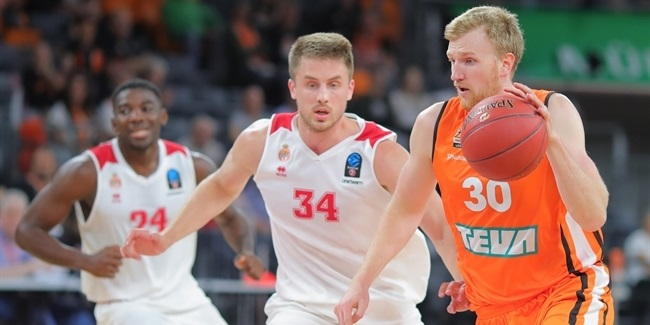 7DAYS EuroCup, Regular Season Round 3: ratiopharm Ulm vs. AS Monaco