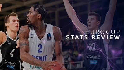 EuroCup Stats Review: Round 3