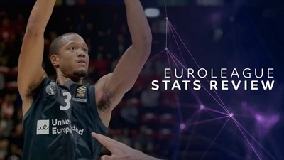 Stats Review: Tracking Early Changes
