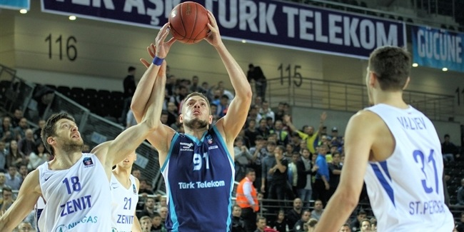 7DAYS EuroCup, Regular Season Round 6: Turk Telekom Ankara vs. Zenit St Petersburg