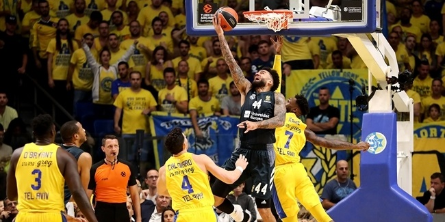RS Round 6: Maccabi FOX Tel Aviv vs. Real Madrid