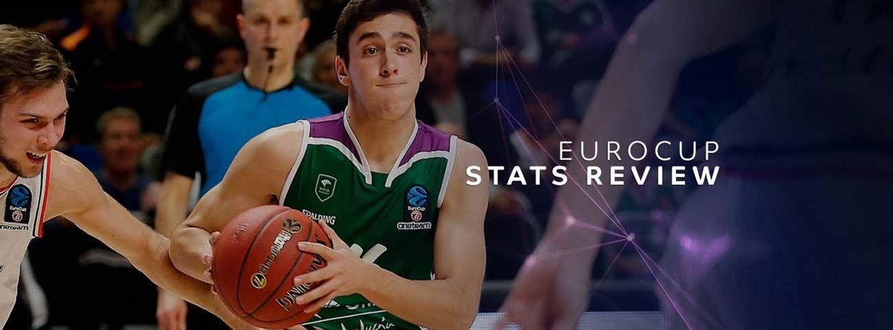EuroCup Stats Review: Round 6