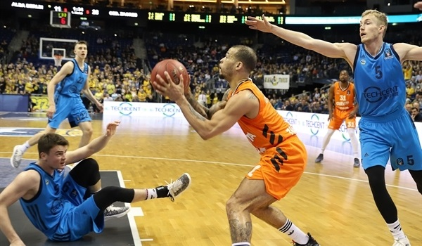 RS Round 7: Cedevita sinks ALBA, which backed into Top 16