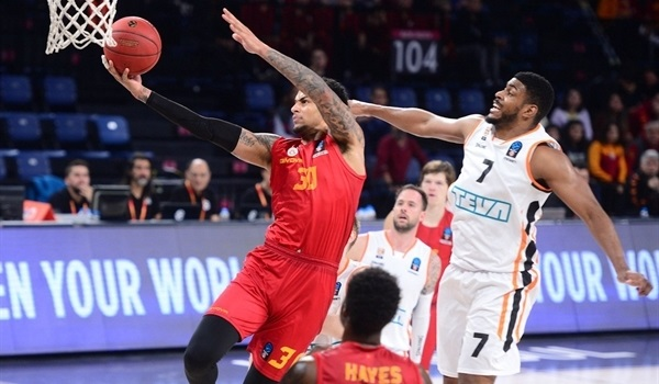 RS Round 7: Galatasaray dominates the glass, holds off Ulm