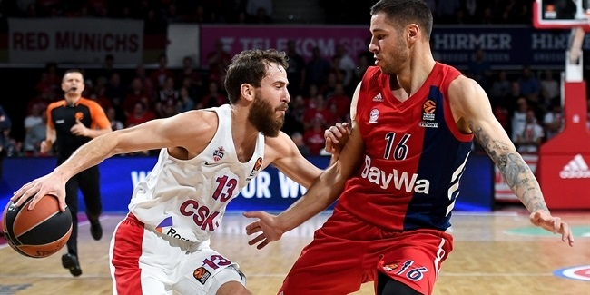 Near-perfect offense sets the tone for unbeaten CSKA
