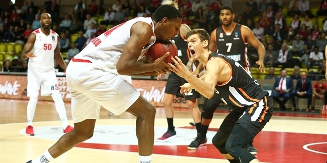 7DAYS EuroCup, Regular Season Round 8: AS Monaco vs. ratiopharm Ulm