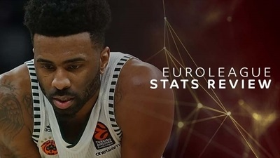 Stats Review: One-on-one play in the modern EuroLeague