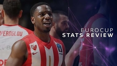 Stats Review: Round 9