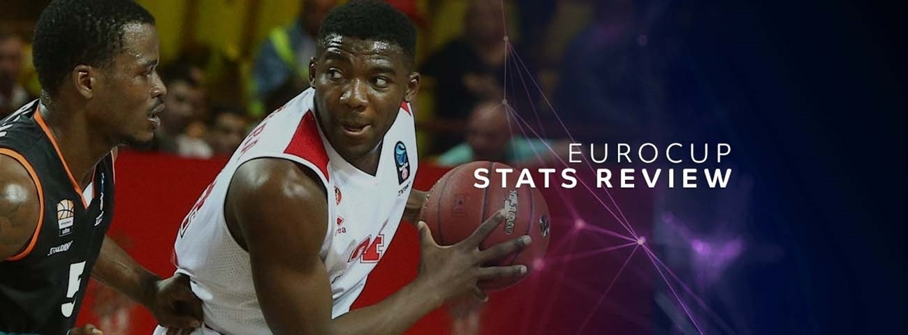Top 16: Stats to watch