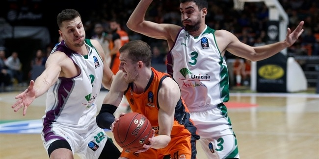 7DAYS EuroCup, Top 16 Round 1: Valencia Basket vs. Unicaja Malaga