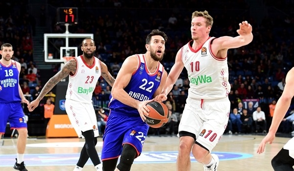 RS Round 16 report: Micic leads Efes past Bayern