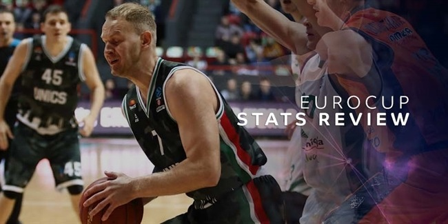 Stats Review: Top 16 Round 1