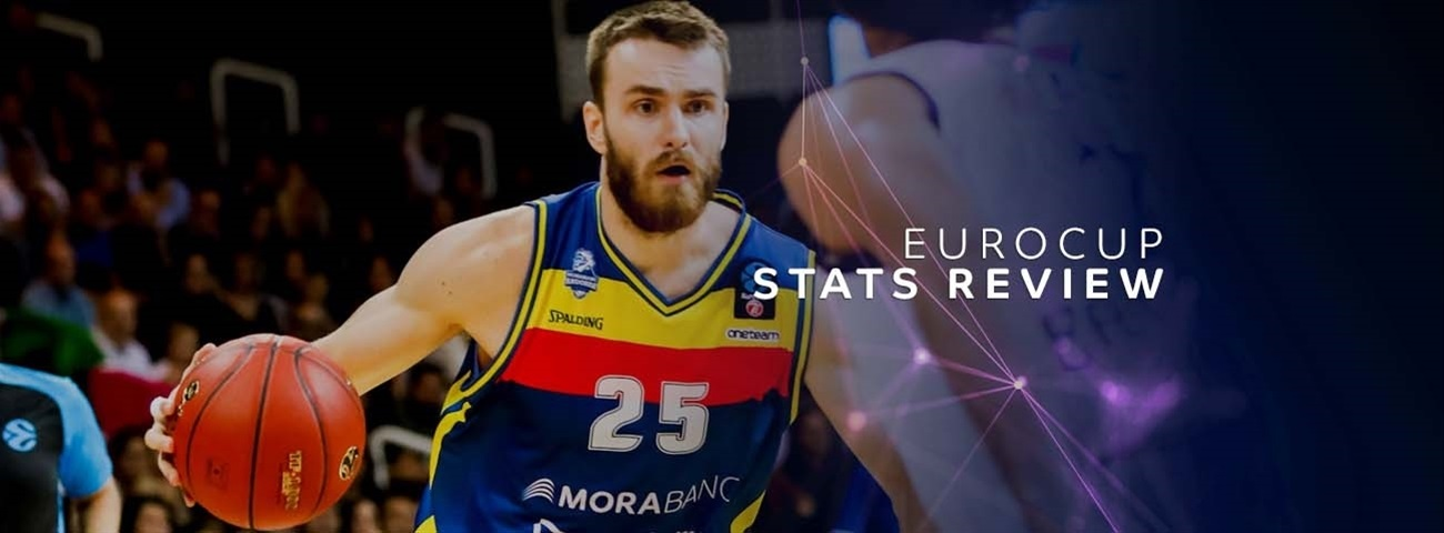 Stats Review: Top 16, Round 2