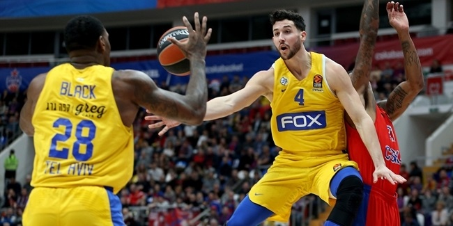 2019-20 Games to Watch: Maccabi FOX Tel Aviv