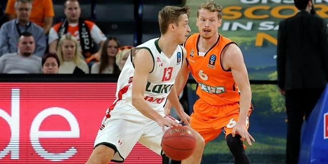 7DAYS EuroCup, Top 16 Round 3: ratiopharm Ulm vs. Lokomotiv Kuban Krasnodar