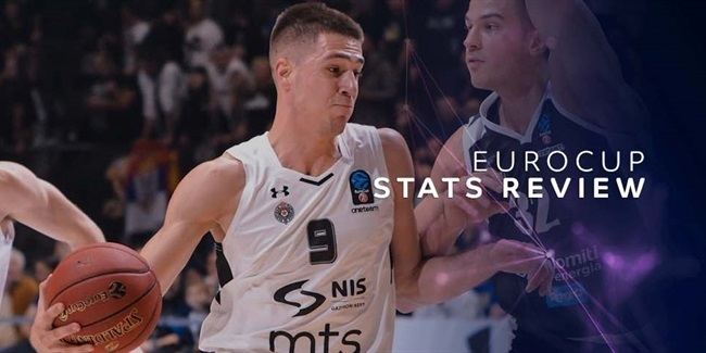Stats Review: Top 16, Round 4