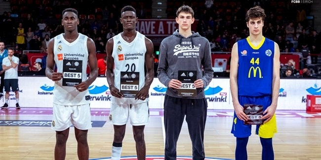 Garuba named MVP of ANGT Munich