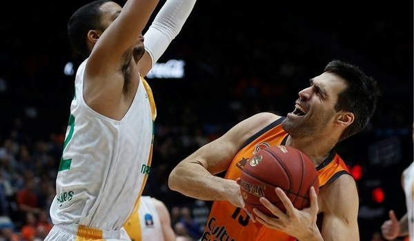 Top 16 Round 6: Valencia finishes Top 16 undefeated